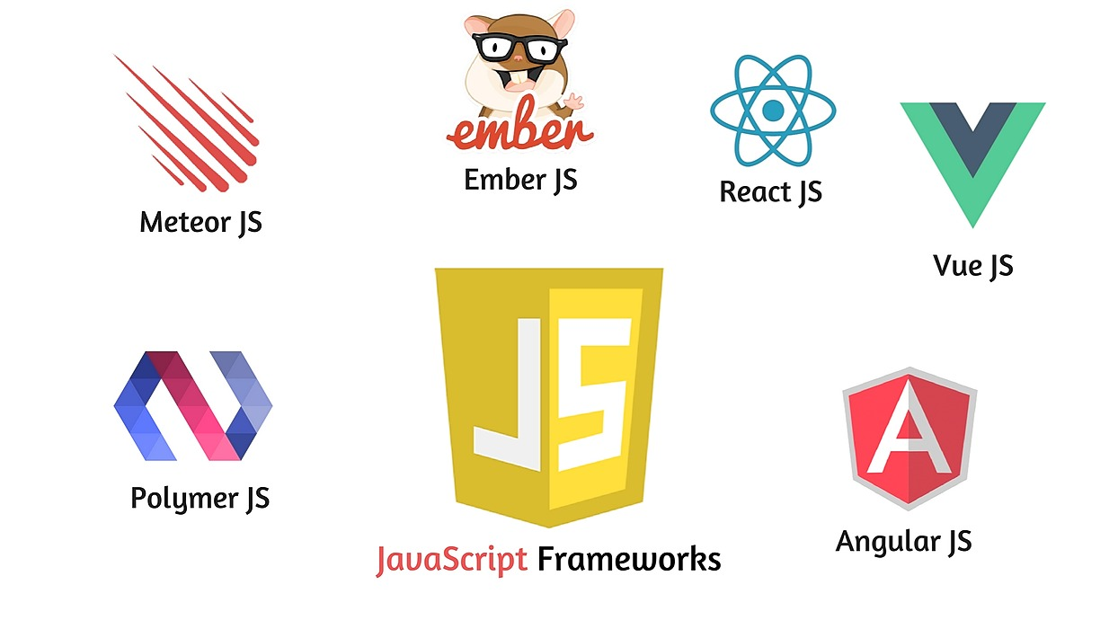 /10-of-the-most-popular-javascript-libraries-for-frontend-and-backend-development-ph1h0326n feature image