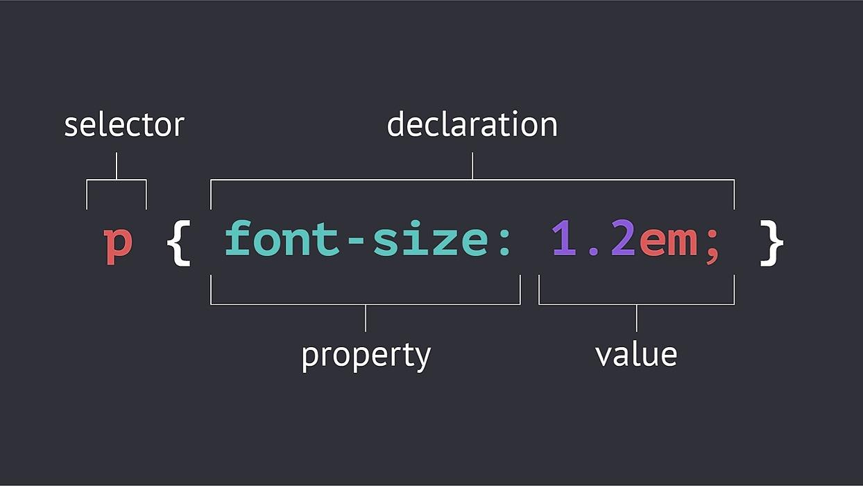 /helpful-css-selectors-j7uo248c feature image