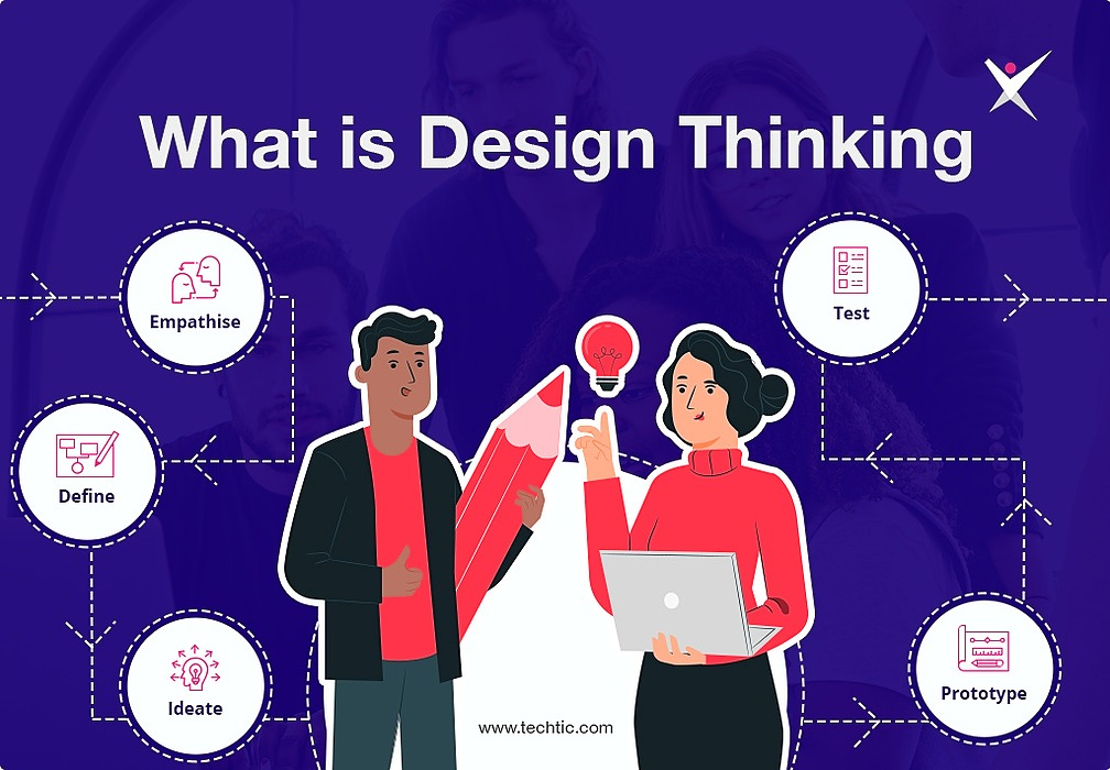 /exploring-the-5-stages-of-the-design-thinking-process-5v1233yoi feature image