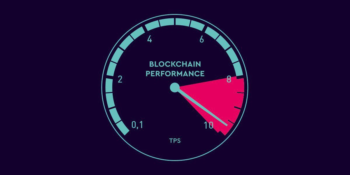 /blockchain-performance-issues-and-limitations-78qss3co5 feature image