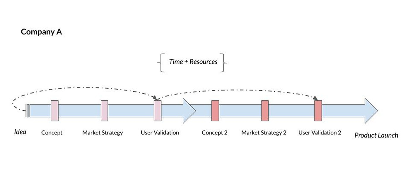 /how-to-be-more-successful-in-business-by-learning-to-envision-things-kkr324c feature image