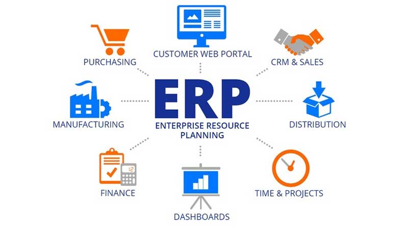 /how-erp-bridge-can-push-your-business-to-the-next-level-uu9q32tv feature image