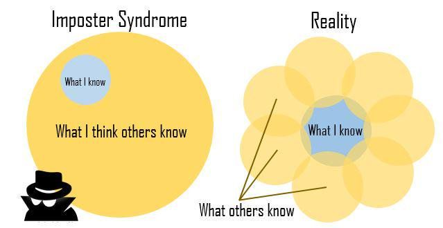 /new-job-imposter-syndrome-wj4d30yx feature image