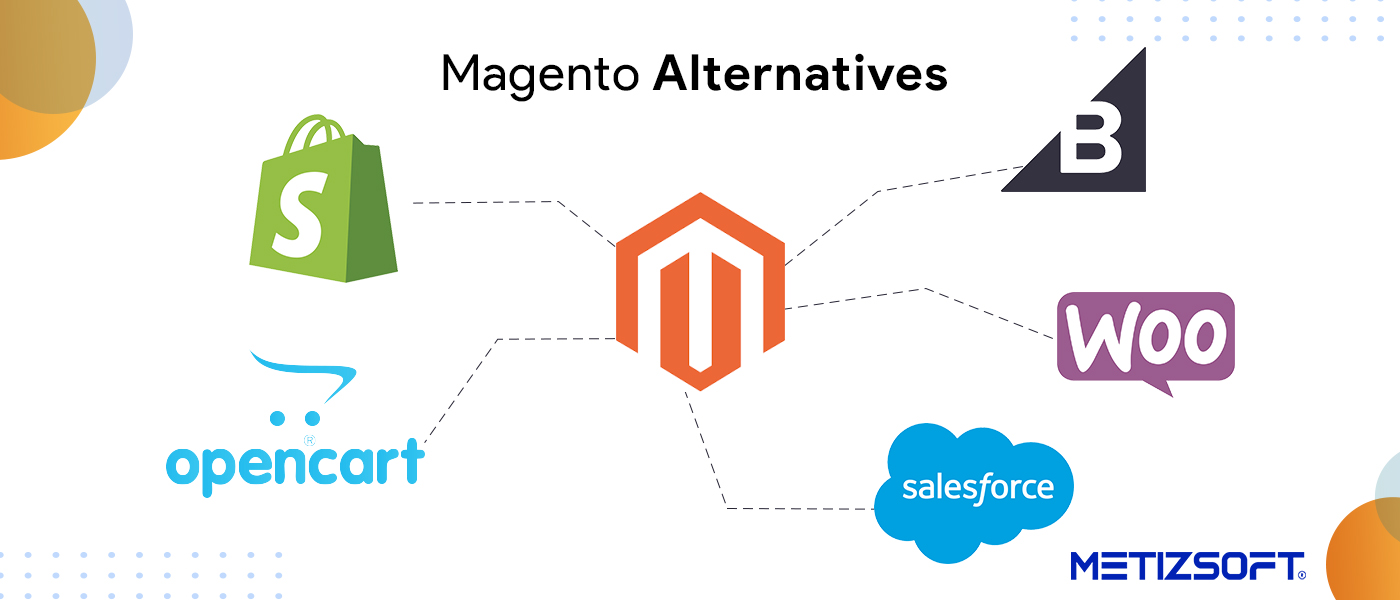 /what-are-some-of-the-magento-alternatives-that-may-be-a-better-fit-for-your-business-fho32ag feature image