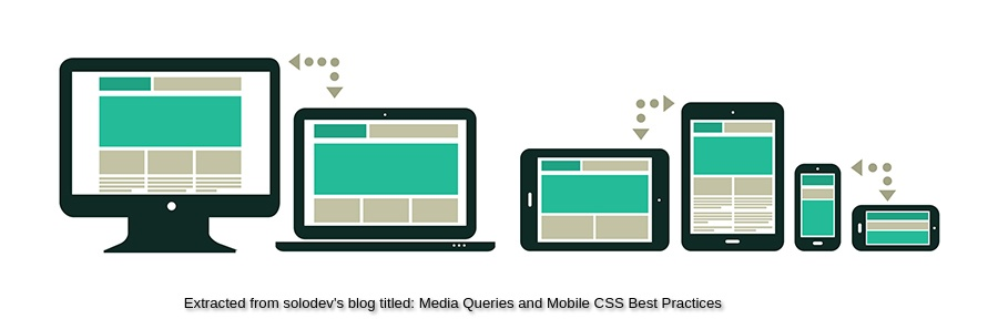 /css3-fluid-layout-and-media-queries-a-simple-approach-to-responsive-web-design-7r463vs3 feature image