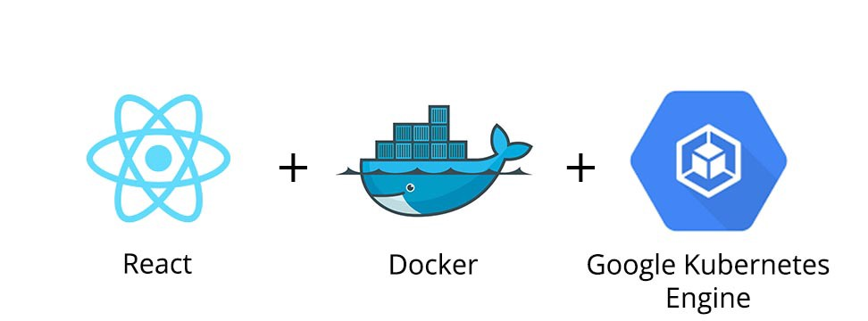 /deploy-a-react-application-to-kubernetes-cluster-on-google-cloud-platform-3idt32ha feature image