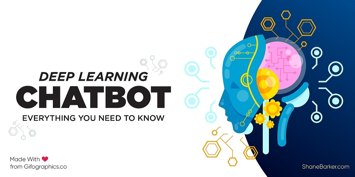/deep-learning-chatbot-everything-you-need-to-know-r11jm30bc feature image