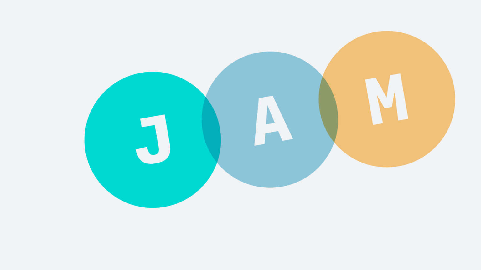 /the-issues-with-jamstack-you-might-want-to-get-a-backend-2f5332m7 feature image