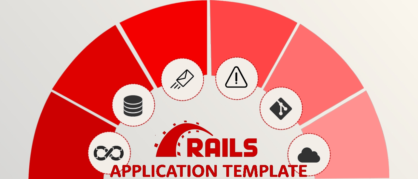 /a-template-for-starting-new-projects-on-ruby-on-rails-t66c36iz feature image