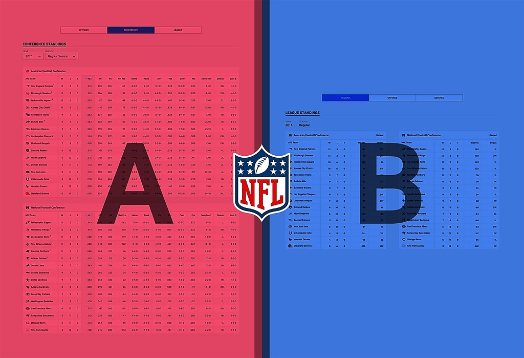 /ux-prototype-nfl-standings-table-f29l3s2x feature image