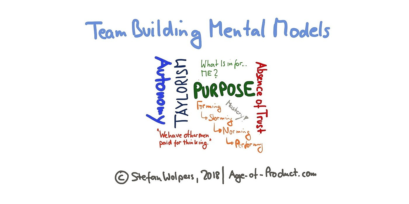 /team-building-mental-models-2gvo3x0w feature image