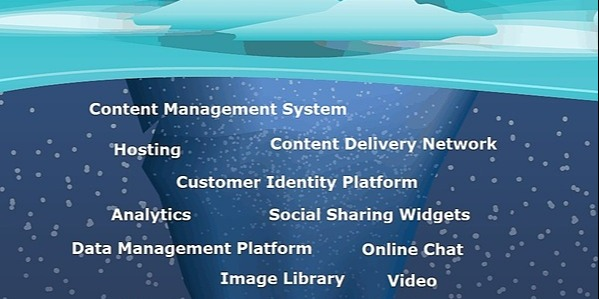 /the-digital-iceberg-how-third-party-code-can-break-your-business-kl2h3qhy feature image