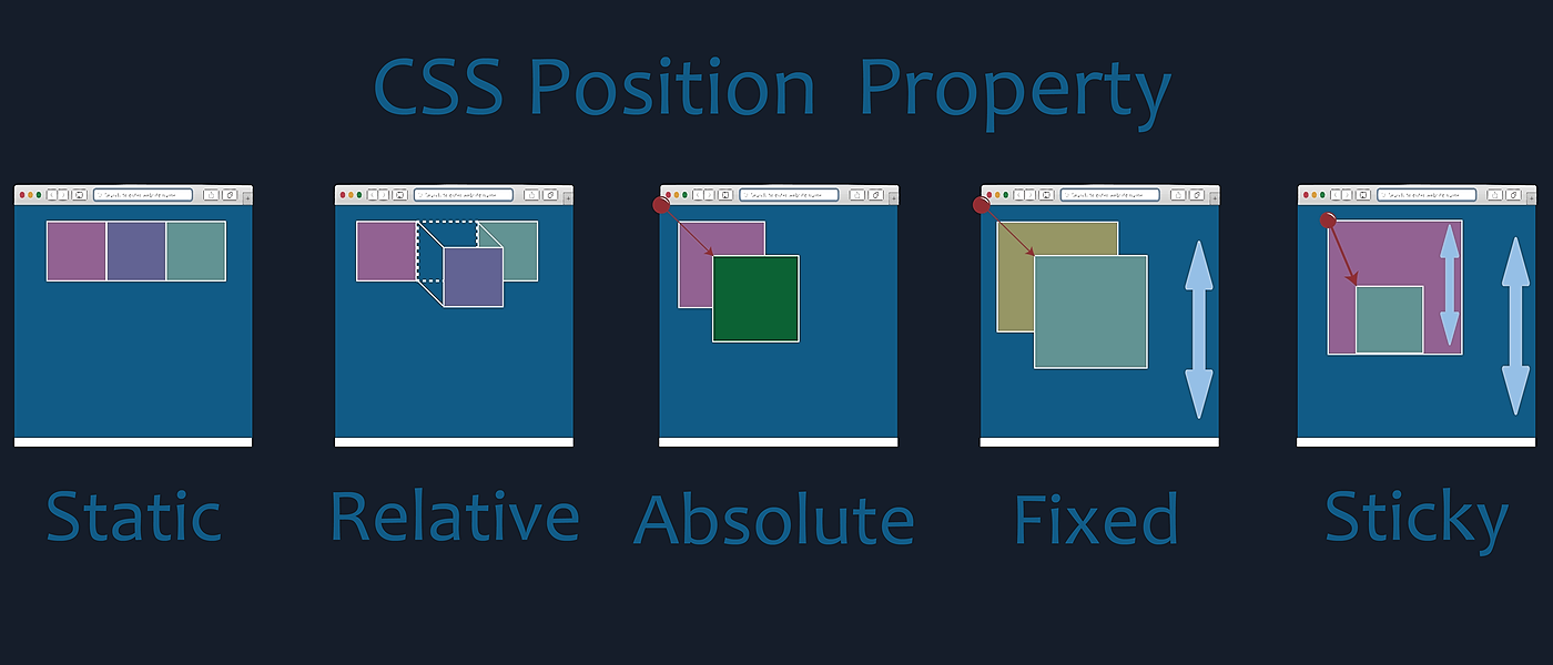 /tutorial-how-to-use-css-position-property-p32d3un7 feature image