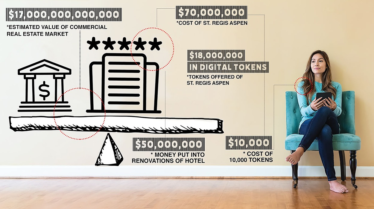 /tokenized-real-estate-a-dollar17-trillion-opportunity-dm5t32y6 feature image