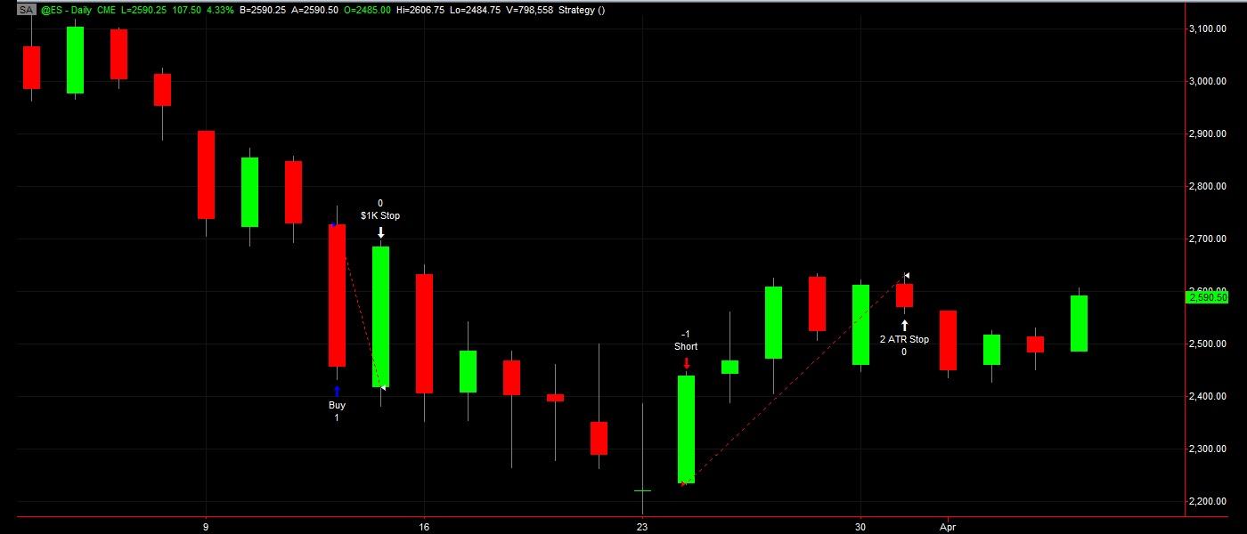 /dollar-stop-losses-vs-volatility-stop-losses-algorithmic-trading-tips-oj8j32jv feature image