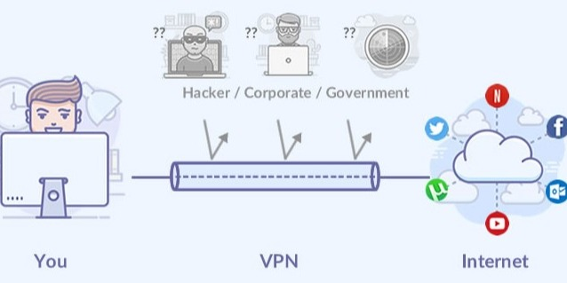 /why-you-should-be-using-a-vpn-in-2019-63ui3y83 feature image
