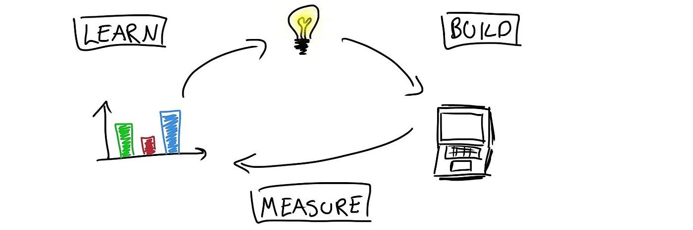 /lean-methodology-1ak30ro feature image
