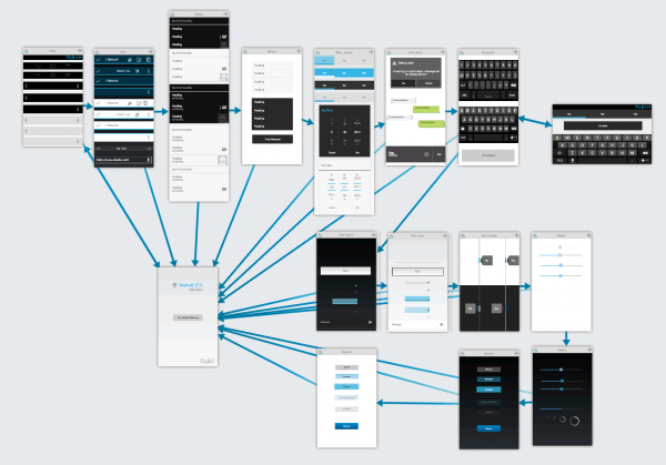 The Votes Are In: The Top 7 Wireframing & Mockup Tools for