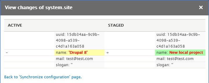 Manage your Drupal 8 site configurations - By
