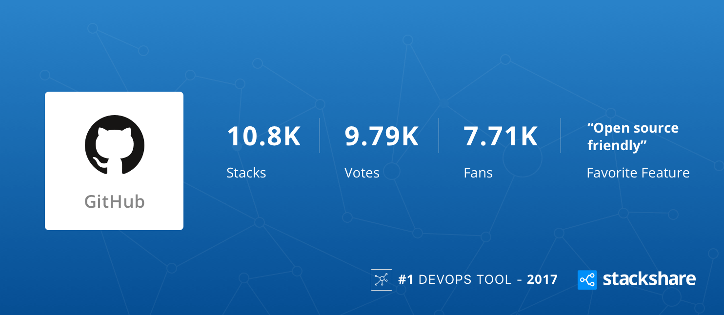 Top 50 Developer Tools of 2017 🏆 - By
