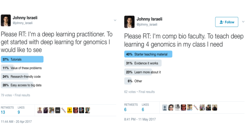 The Incredible Convergence Of Deep Learning And Genomics - By
