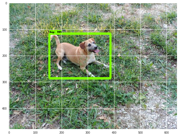 Object Detection in Google Colab with Custom Dataset - By RomRoc