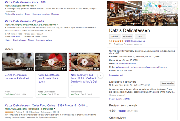 Google Knowledge Graph — The Best Guide For Beginners - By ...