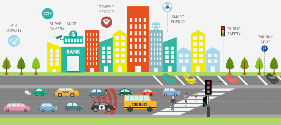 /how-iot-can-solve-traffic-congestion-in-cities-66c2aa132bcf feature image