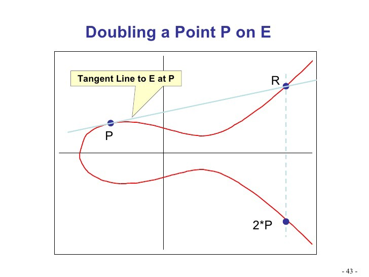 Bluetooth Hacking: Cheating in Elliptic Curve Billiards - By