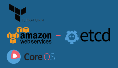 Setting up an etcd cluster on AWS using CoreOS & Terraform - By