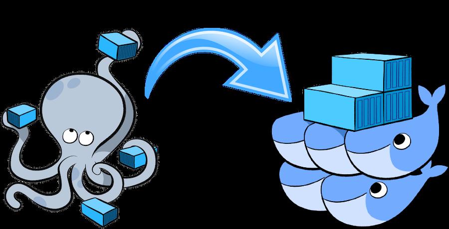 Deploy Docker Compose (v3) to Swarm (mode) Cluster - By