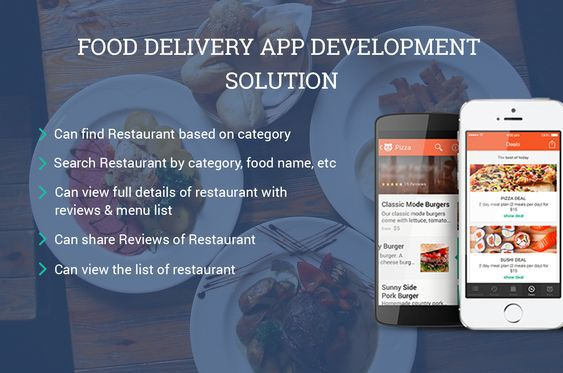 How to Build a Food Ordering App? An Ultimate Guide on Food
