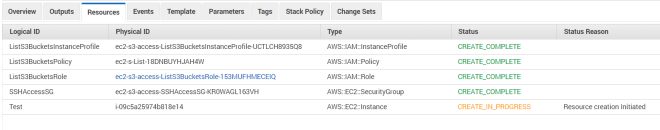 Attach an IAM Role to an EC2 Instance with CloudFormation - By