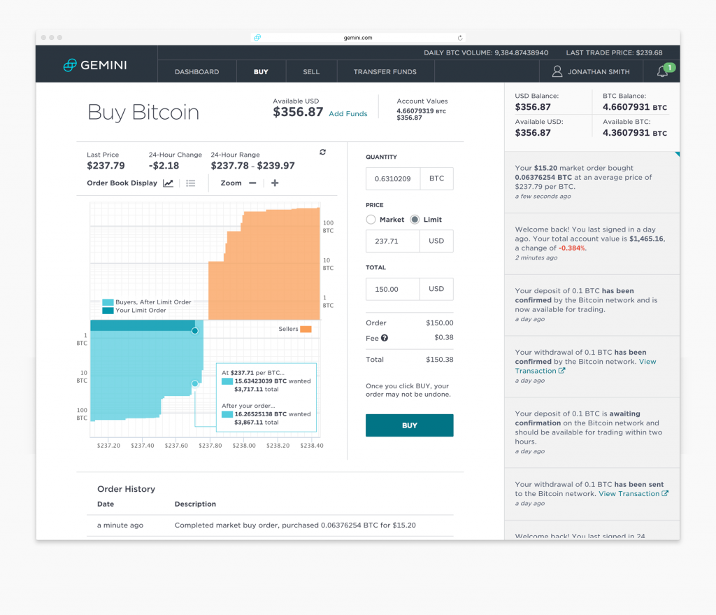 Selling bitcoin on blackchain finish trade