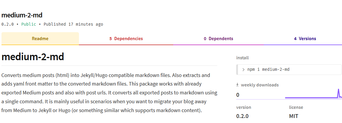 /medium-2-md-convert-medium-posts-to-markdown-with-front-matter-c044e02c3cbb feature image