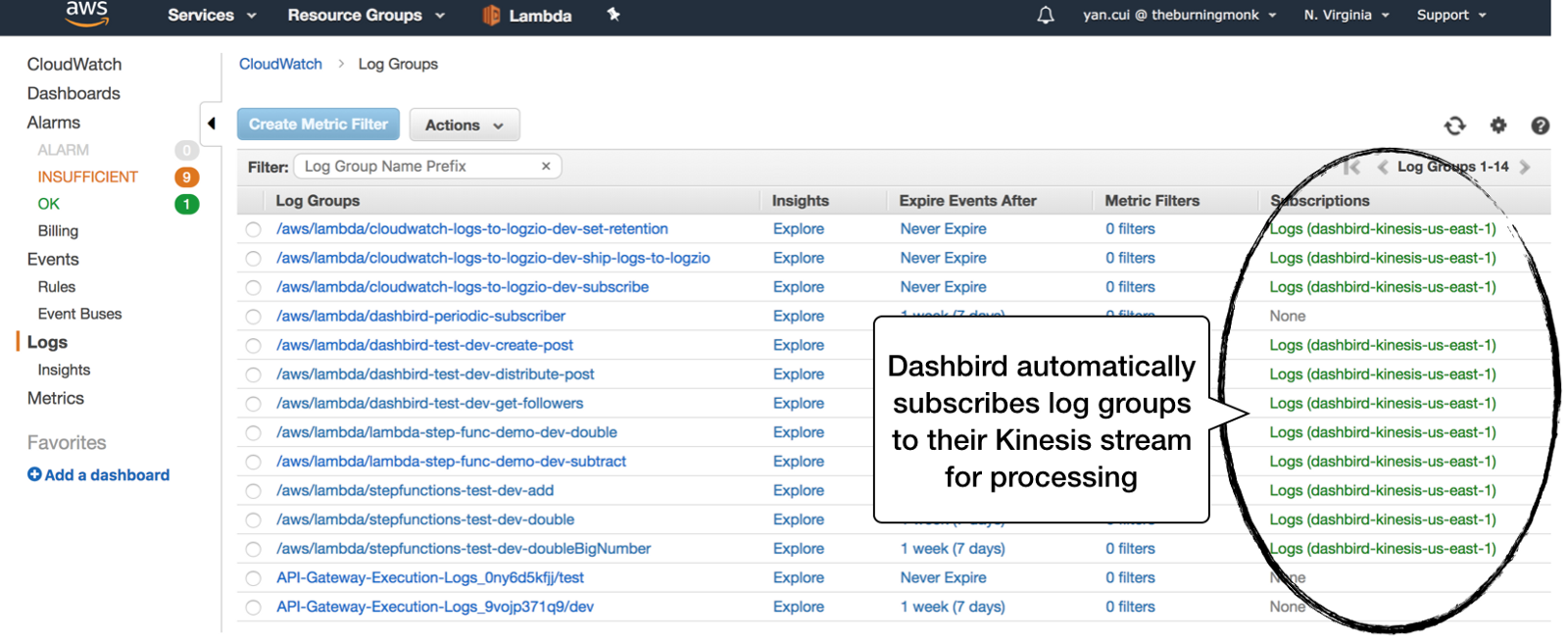 /debugging-serverless-applications-with-dashbird-82a2ed86d757 feature image