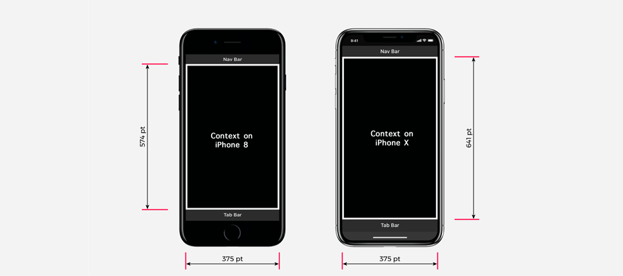 Designing For Iphone X 9 Tips To Create A Great Looking Application Hacker Noon