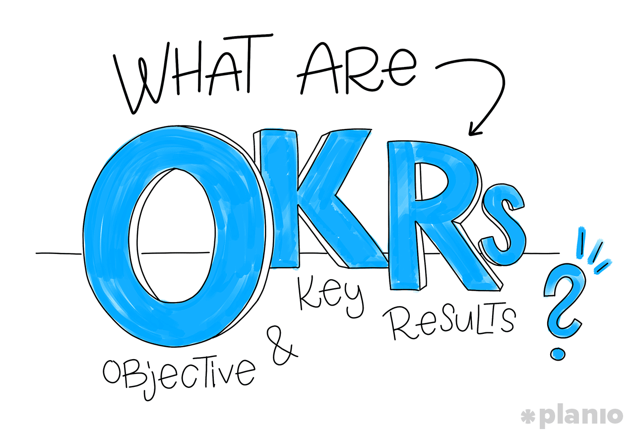 The ultimate guide to defining, writing, and implementing OKRs