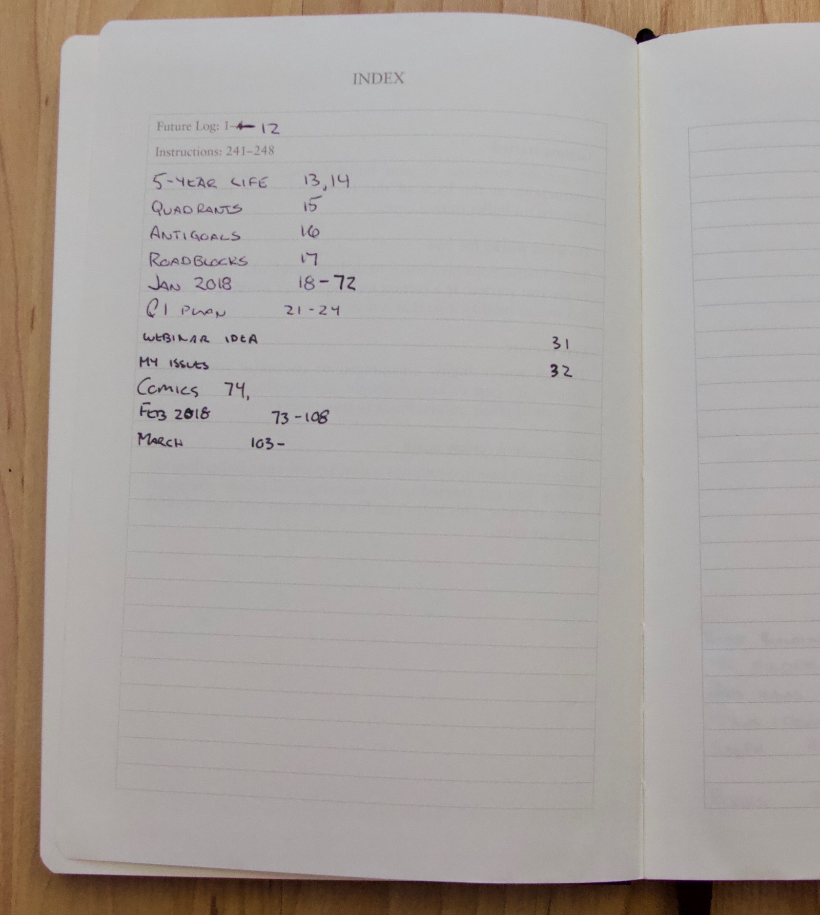 This is the index for your Bullet Journal