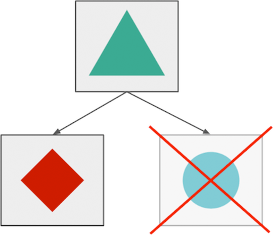 /designing-a-microservices-architecture-for-failure-a57f34ded646 feature image