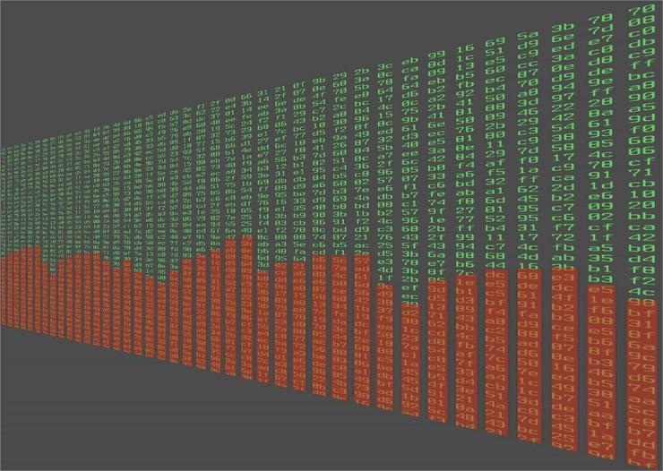 Crypto header