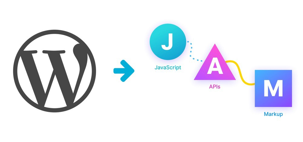 /from-wordpress-to-jamstack-how-to-make-your-website-10x-faster-e363abc46e2d feature image