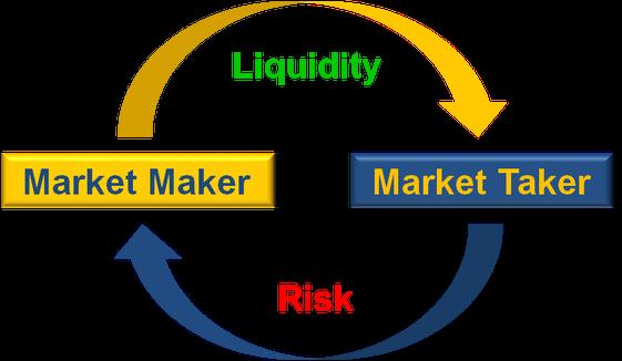 crypto market makers bitsler bitcoin script