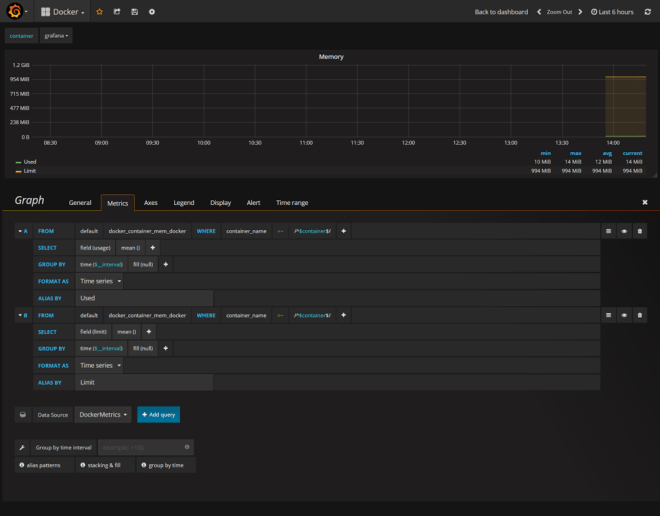 Monitor your Infrastructure with TIG Stack - By