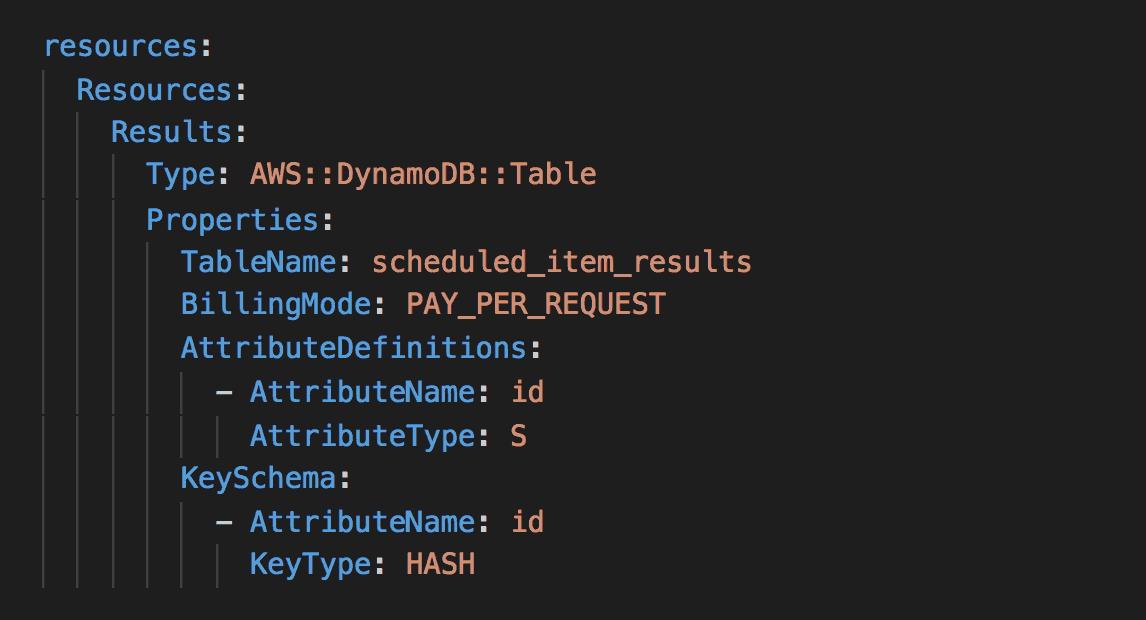 /making-terraform-and-serverless-framework-work-together-b00e6af63ee9 feature image