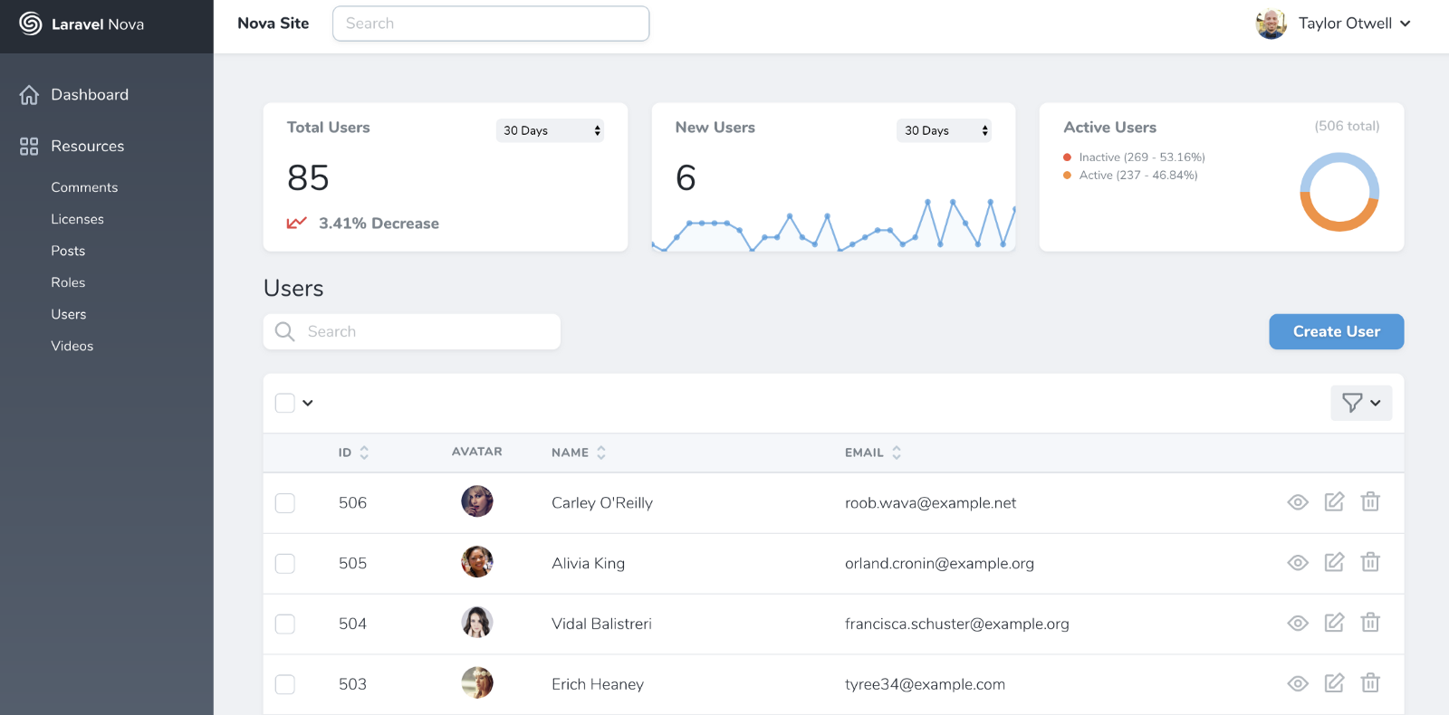 Admin Panel Roundup - By