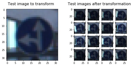 Traffic Sign Recognition using Convolutional Neural Network - By