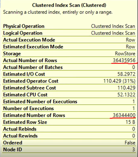 Execution plan in SQL Server - By