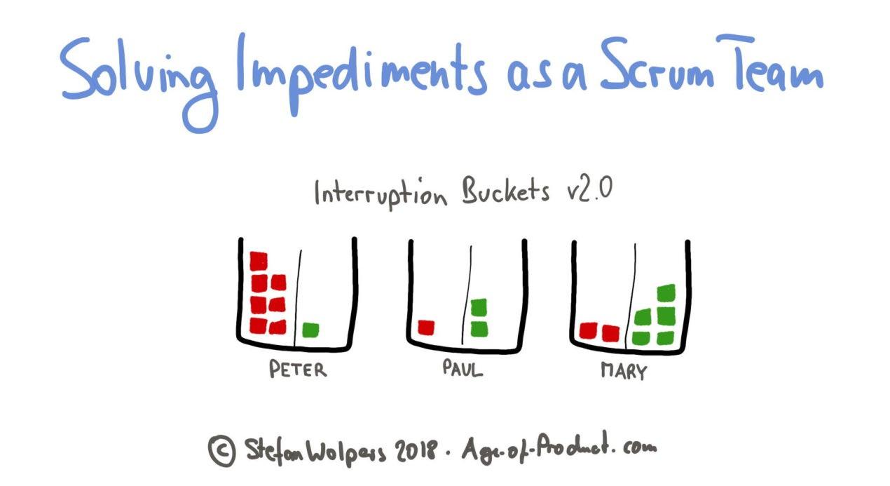 /solving-impediments-26fce6840710 feature image
