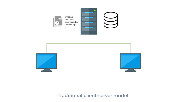 turtleDB: A JavaScript Framework for building offline-first